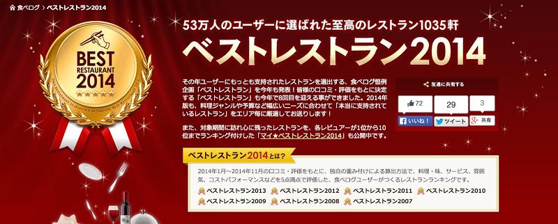 食べログ ベストレストラン 四国まとめ