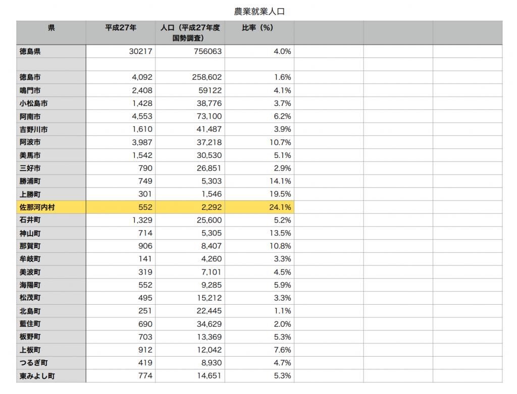 data-sanagochi-2016-11-26-15-12-35