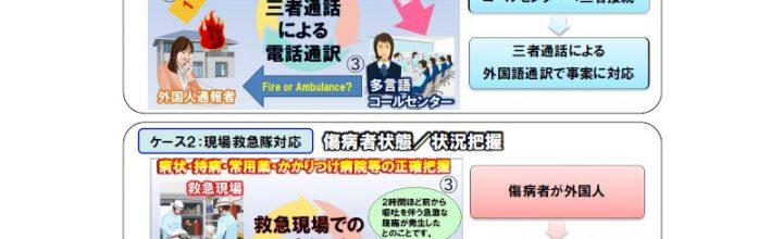 高松市の119番通報が5ヶ国語で外国人対応