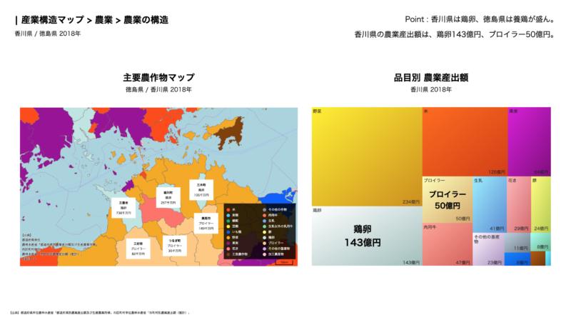 主要農作物マップ(出典:農林水産省 2018) - RESAS 地域経済分析システム