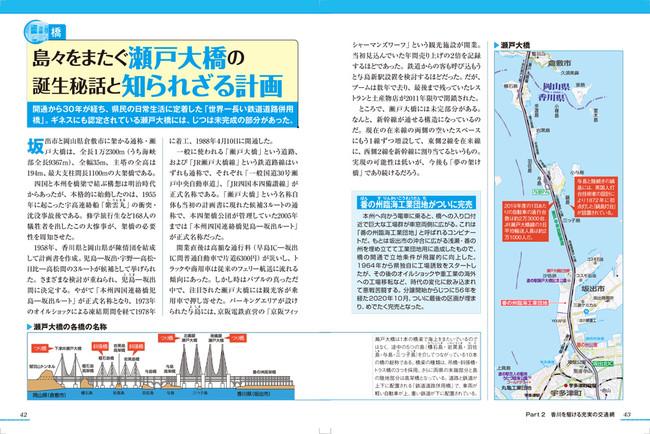 島々をまたぐ瀬戸大橋の誕生秘話と知られざる計画