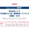 街の住みここち 「住み続けたい街・都道府県」ランキング 全国版・2020